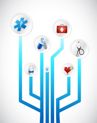 medical concept circuit diagram illustration