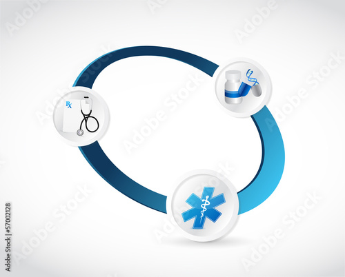 medical cycle illustration design