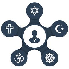 Wähle Deine Religion! Dunkelblaue Stern Metaball Infografik