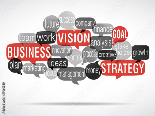 word cloud : vision strategy on business