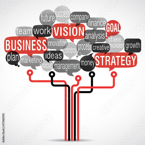 word cloud electronic tree : vision strategy on business