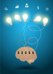 Creative brain with light bulb idea concept