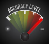 accuracy level level measure meter poster