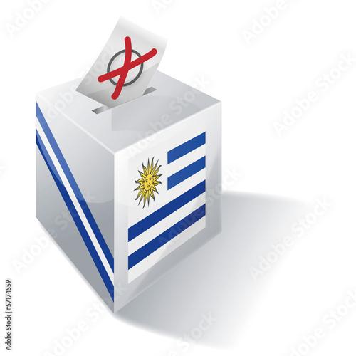 Wahlbox Uruguay