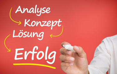 Businessmans hand writing problem analyse konzept losung and erf