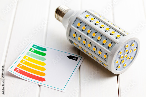 LED lightbulb with energy label