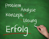 Hand writing problem analyse konzept losung and erfolg with chal