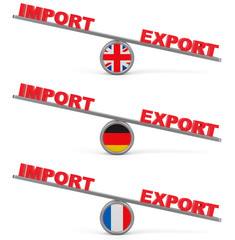 Balance between export and import.  Set of abstract business con