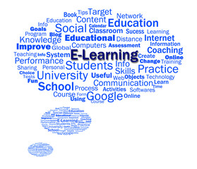 Elearning Word Shows Web Learning Or Internet Studying