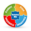 MARKETING MIX Circular Jigsaw (icon symbol diagram)