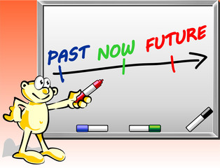 Past, present, future, time concept on whiteboard