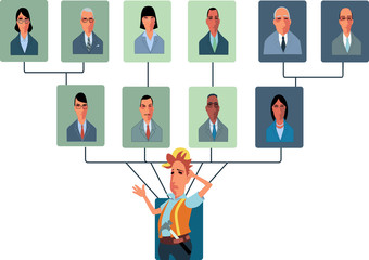 Top-Heavy Organizational Structure