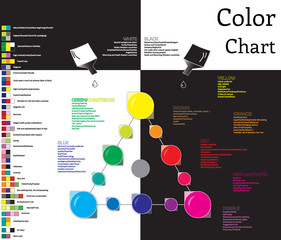 Color Chart and Color Palettes