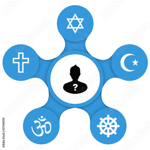 Choose Your Religion! Blue Metaball Infographic