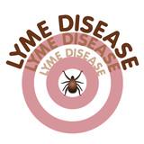 Lyme Disease, Tick, Bulls-eye poster