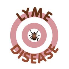 Lyme Disease, Tick, Bulls-eye