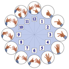 Hands figuring numbers of clock