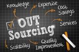 chalkboard draw : outsourcing cs5