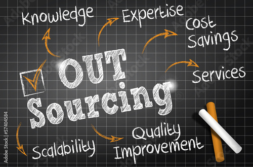 chalkboard draw : outsourcing cs5