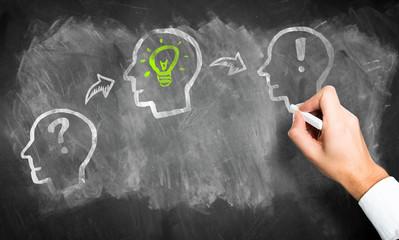 Hand mal Prozess der Idee-Entstehung