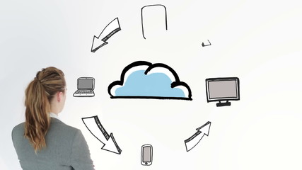 Animation showing electronic devices circling a cloud