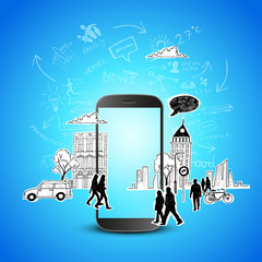 Mobile Technology World