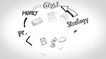 Black white animation of cycle business plan and need