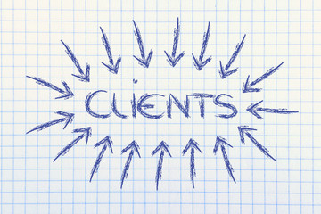 business key concepts: Cliients