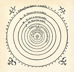 Copernican system in De revolutionibus orbium coelestium