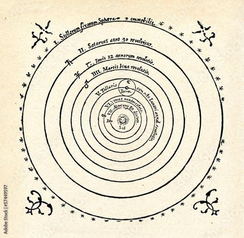 Fototapeta Copernican system in De revolutionibus orbium coelestium