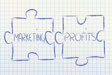 marketing & profits ,jigsaw puzzle design