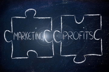 marketing & profits, jigsaw puzzle design