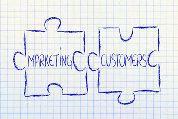 marketing & the customers, jigsaw puzzle design