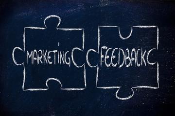 marketing & feedback, jigsaw puzzle design