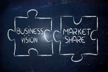 vision and market share,jigsaw puzzle design