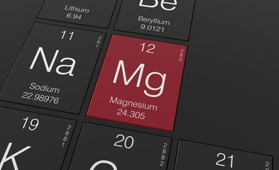 Magnesium, element from periodic table