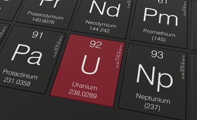 Uranium, element from periodic table