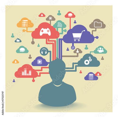 infographie : la consommation sur le web