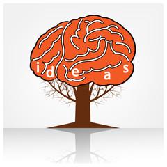 creative tree,ideas sign