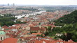 Panorama of historical center of Prague