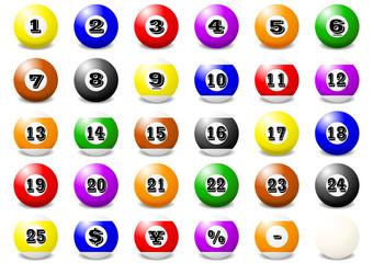 ビリヤードの球 数字