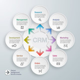 Infographics Vector Background CRM