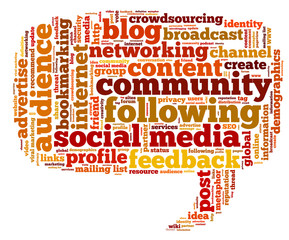 Word cloud related to social media and public relations