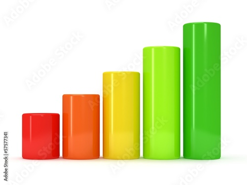 3d Colored bar graph