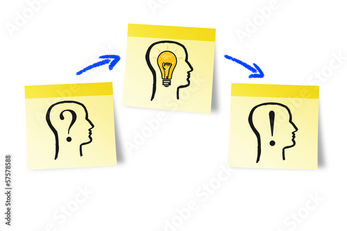 Problem / Analyse / Lösung Konzept