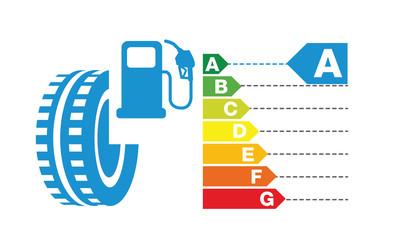 étiquette pneu : consommation