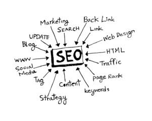 idea inspired bulb Seo Idea SEO Search Engine Optimization