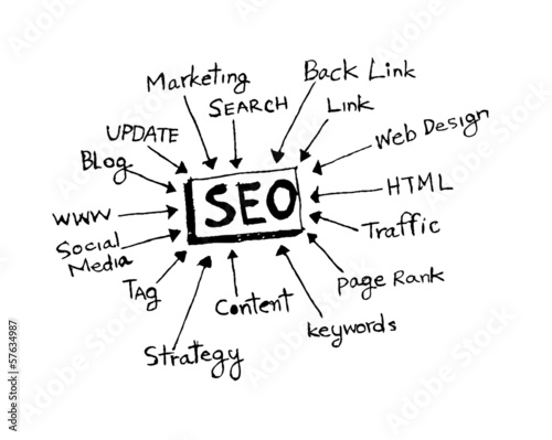 idea inspired bulb Seo Idea SEO Search Engine Optimization