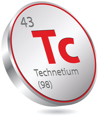 technetium element