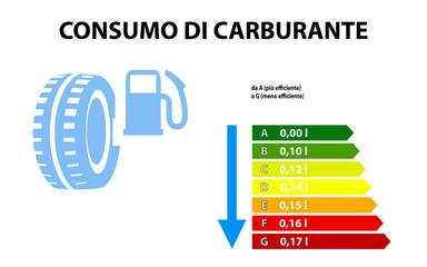 Pneumatici consumo di carburante